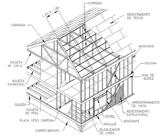2012 metal building systems manual pdf
