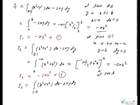 state and prove stokes theorem pdf