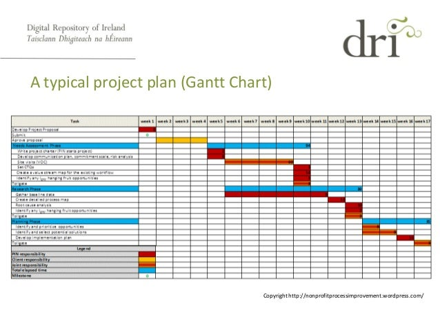 phd thesis in project management pdf