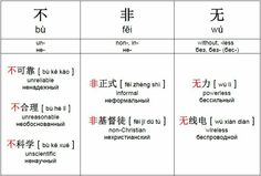 chinese an essential grammar pdf