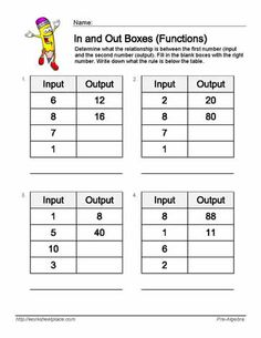 linear relations grade 9 practice test filetype pdf