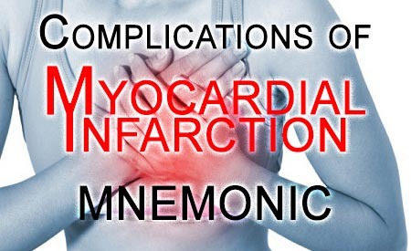 types of myocardial infarction pdf