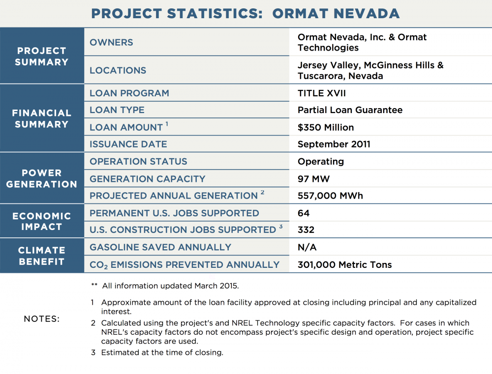 commitment construction facilities loan pdf