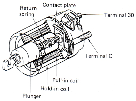 diesel engine generator parts and functions pdf