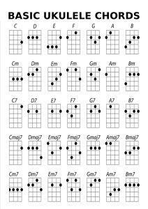 don t worry be happy ukulele chords pdf