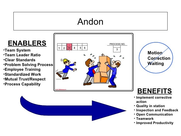 benefits of value stream mapping pdf