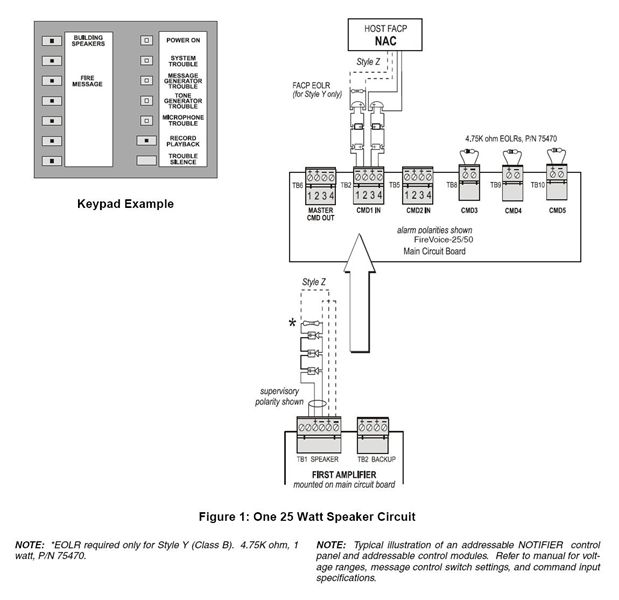 est3 fire alarm panel manual pdf
