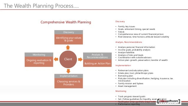 introduction to wealth management pdf