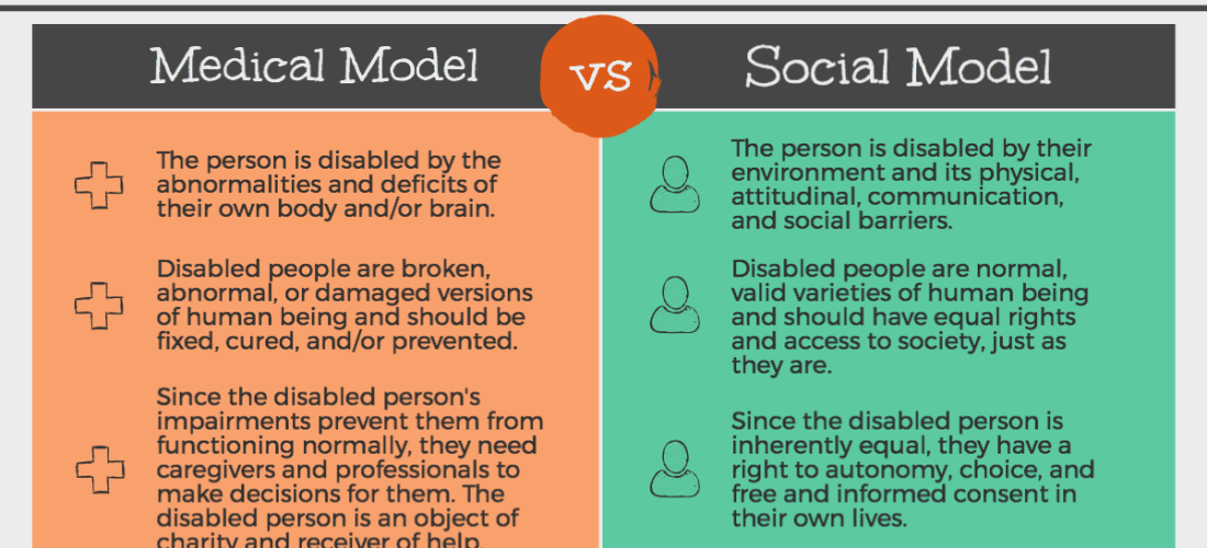 medical and social model of disability pdf