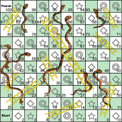 snakes and ladders template pdf